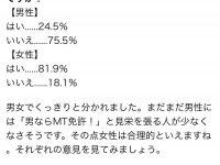 【車】【悲報】女の子 82%はAT限定 男の76%はMT限定 →その結果をご覧下さいwwwwwwwwwwwwwwwwwwwwwwwwwwwww