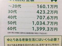 【貯蓄・資産】年代別貯金額が明らかに