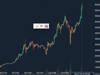【株・投資】大学生で株始めて見たいんやけど
