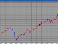 【米国株式】なぁ、株価大暴落してるけどこれってリーマンショック級じゃないの?