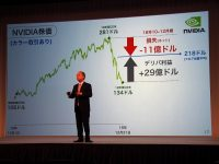 【米国株式】ソフトバンク、NVIDIA株をすべて売却、ビットコインなど仮想通貨の未来は絶望的だと発表