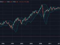 【料金・価格】原油価格がマジでやばい