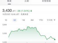 【日本株個別銘柄】セブンイレブン「助けて!ネットの悪口のせいで株価が下がり続けてるの!!」
